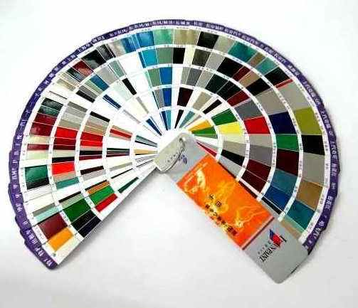 Automotive automotive paint supplies for Automotive paint suppliers